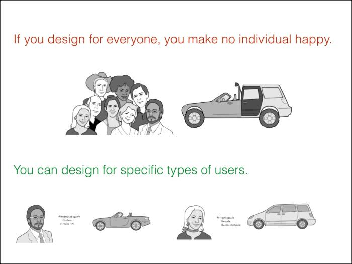 Interaction Design: Guide to Creating Personas