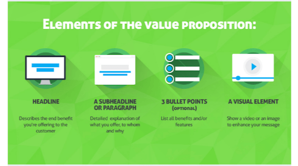 5 Ways to Design the First Page of an eCommerce Site for Increased Sales