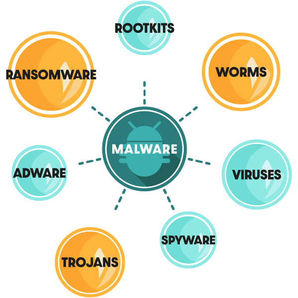 How To Scan Your WordPress Site For Malware