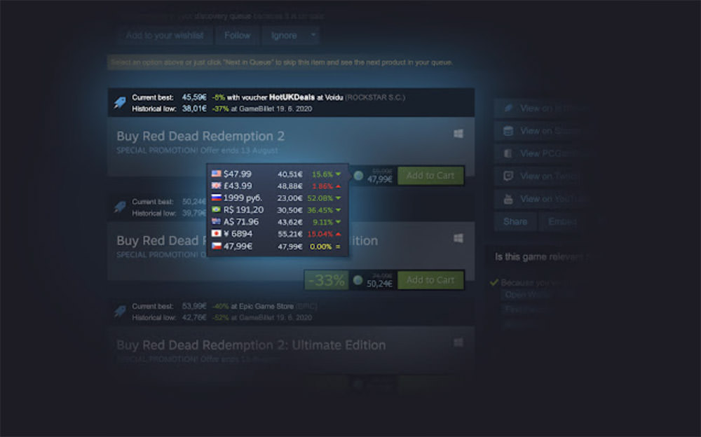 5 Chrome Extensions to Enhance Steam Gaming Experience